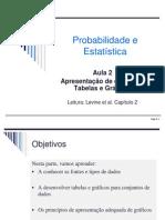 Aula 2 - Graficos e Tabelas 2014_1