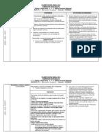 Planif Anual Ciencias Sociales