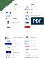Nesscom Joined companies list