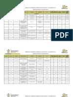 Concentrado de bienes Inmuebles del Patrimonio del Poder Ejecutivo destinados a un Servicio Público al 09 ene del 2014.xlsx