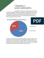 Obesidad Infantil y Alimentacion Deficiente