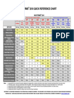 Incoterms 2010 Quick reference