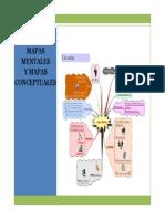 Liendo Evelyn Presentacion Mapas Mentales y Conceptuales(Iugt)