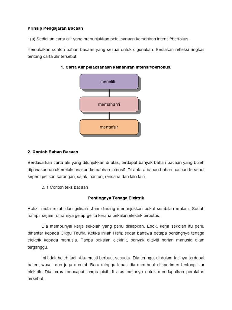 Assignment Prinsip Pengajaran Bacaan