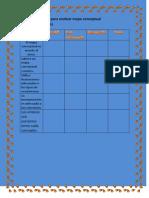 escala estimativa para evaluar mapa conceptual