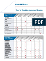 Boiler Assessment Matrix