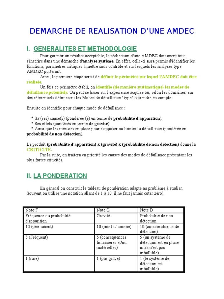 Principe De L Amdec Informatique Et Technologies De L Information Affaires