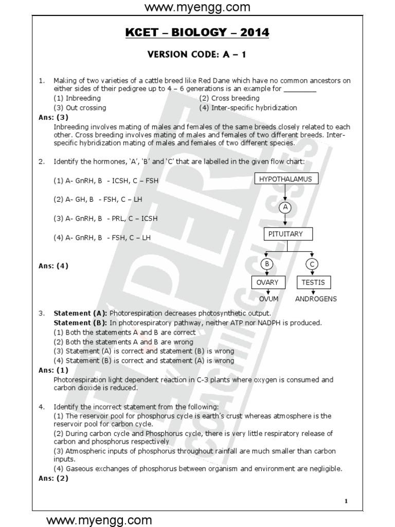 Kcet – Biology – 2014: Version Code: A