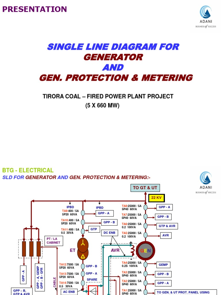 single line diagram for generator and gen  protection & metering (660 mw)