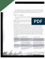 Love the Lingo - p38-42 - Nature & functions of language.pdf