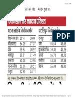 Hindustan Times E-Paper - Hindustan Patna (Hindi) - 19 Apr 2014 - Page #6