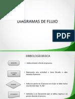 Conceptos Basicos Diagrama de Flujo