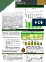 Precios Del 05 de Noviembre Del 2009