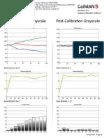 Samsung UN55H6350 CNET review calibration report
