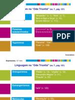 EXP12CDR_PPT_linguagem_ode (1)