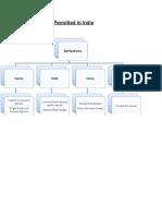 Dissertation_part 2 2014