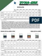 DG Hydroponic Feeding Chart (1)