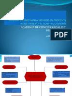 Modelo de Enseñanza Situado en Procesos Inductivos Vía
