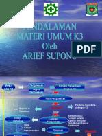 materiumum k3