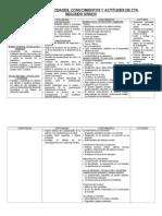 Cartel de Capacidades Cta 2_ Grado