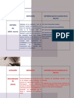 Cuadro Interpretacion Relato 2013