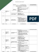 Rancangan Pelajaran Tahunan Sains F1 2013
