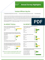 Kaplan Survey of College Admissions Officers 2009
