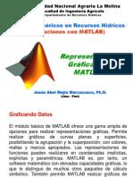 Cap 03-Representacion Grafica en Matlab