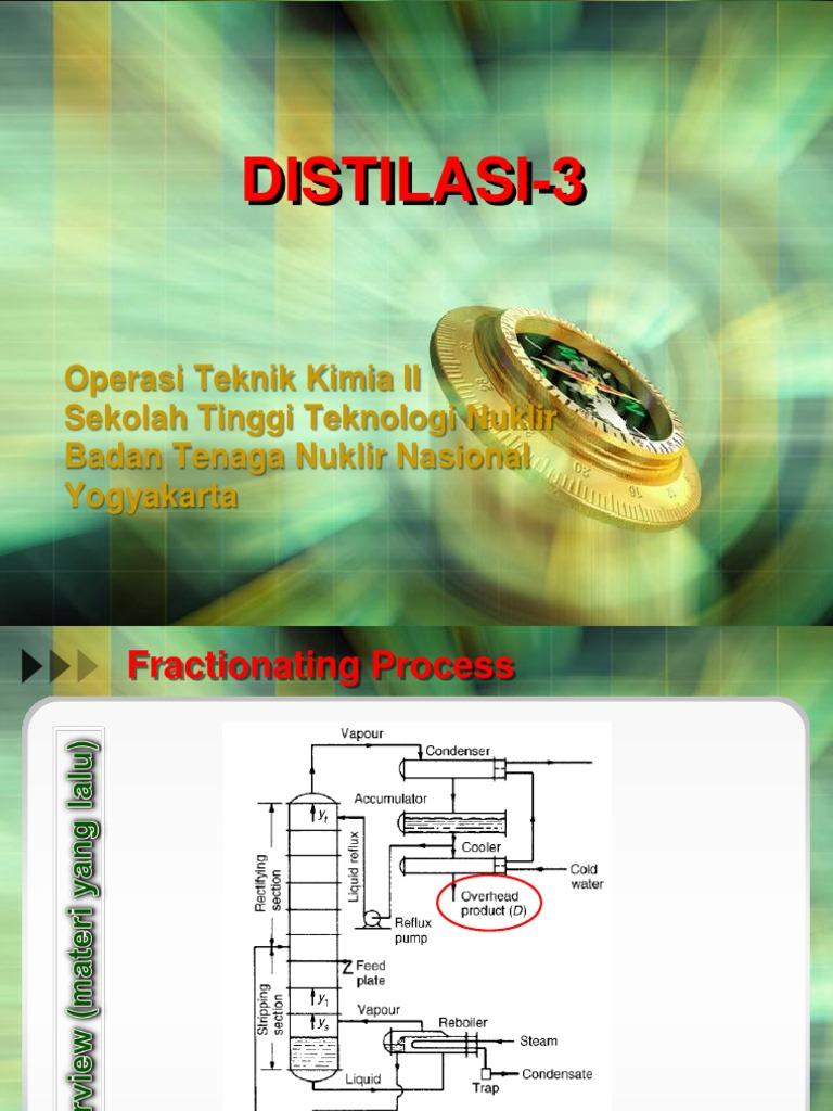 Destilasi larutan binary options eztrader binary options scam