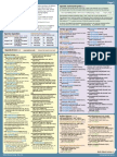 OpenGL 4.2 API Reference Card
