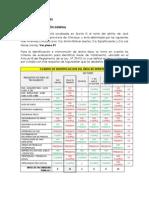 Diagnóstico de La Situación Actual en El Área de Estudio (2)