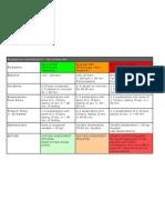 Antepartum classification