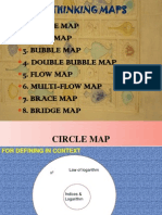 Powerpoint 8 Thinking Maps Saja