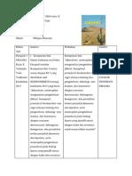 pengkajian mitigasi bencana.docx
