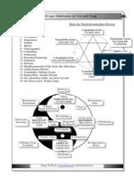 Die 20-iger Zählweise Yin und Yang  Change The World.pdf