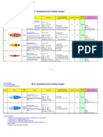 Frontier Kayaks Price List(2014.02.17)