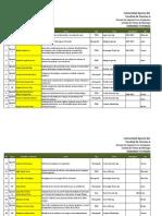 Temas de Tesis y monografias GUAYAQUIL febrero 2014 NUEVOS.xlsx