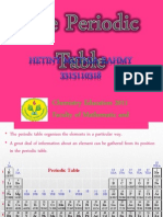 Ppt Periodic Table