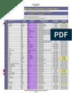 020112 Newtrasdata Ecu List (1)