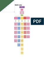 Diagrama Del Programa de Formación