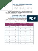 Romanization System for Khmer