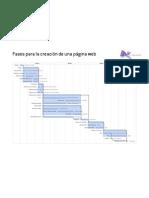 fases-creacion-web1