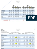 common size financial statements- exhibits