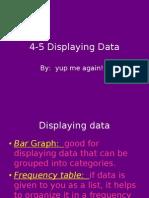 4-5 Displaying Data