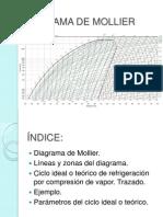 Diagrama de Mollier (1)