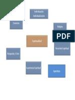 grafico tesis