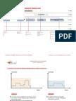 3.- Graficos de Control de Proyectos.