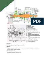 Komponen Turbin Uap