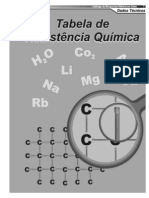 Tabela_resistencia_quimica