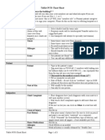 tablet pcr cheat sheet